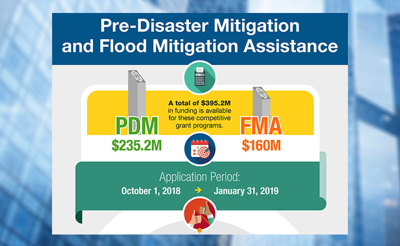 Pre-Disaster Mitigation Funds Available from FEMA